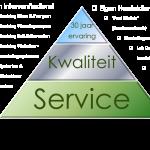 Herlitska - Services
